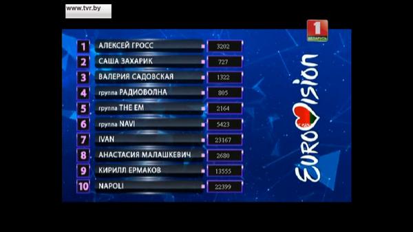 Belarus-winner-