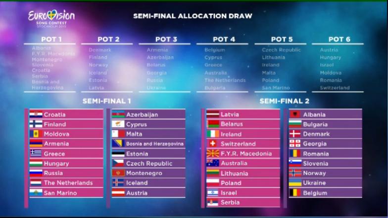 ESC2016: Semi-finals draw