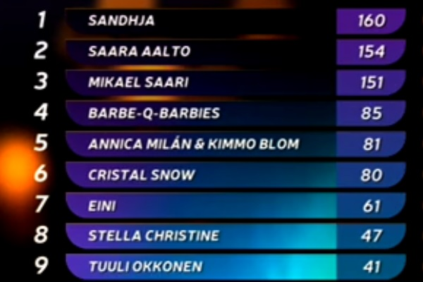 umk16-combined-results-infe