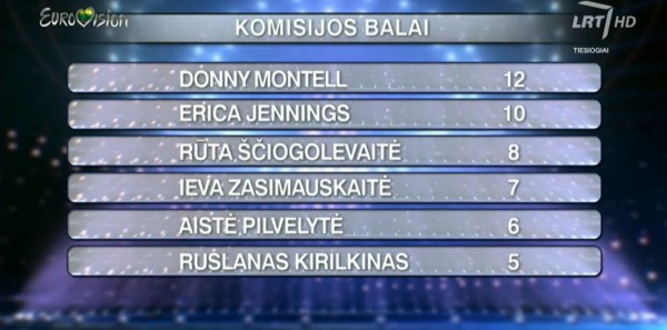 Eurovizija2016_Final_Jury_Results-INFE