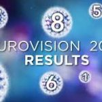 EuroTrivia2016: More Numbers and records.