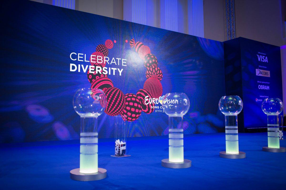Eurovision 2017: Semi Finals allocation draw result and Big 5-host country voting.
