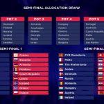 Semi finals running order of ESC 2017