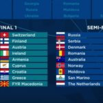 Eurovision 2018: The First Semi-final countries' qualifying history