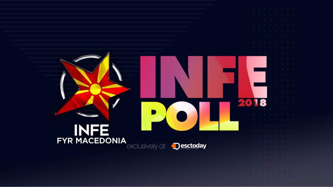 Eurovision INFE POLL 2018: Here are the votes from INFE FYROM