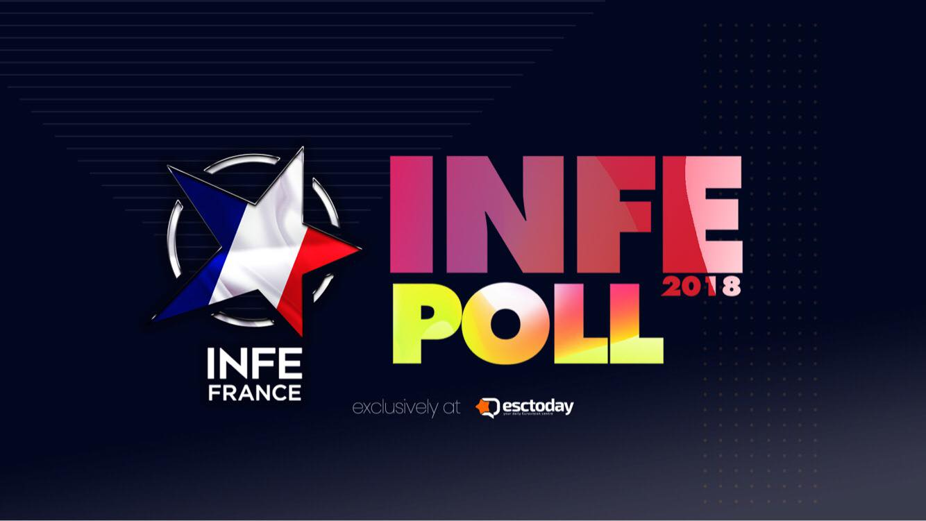 Eurovision INFE Poll 2018 : The votes from France are in!