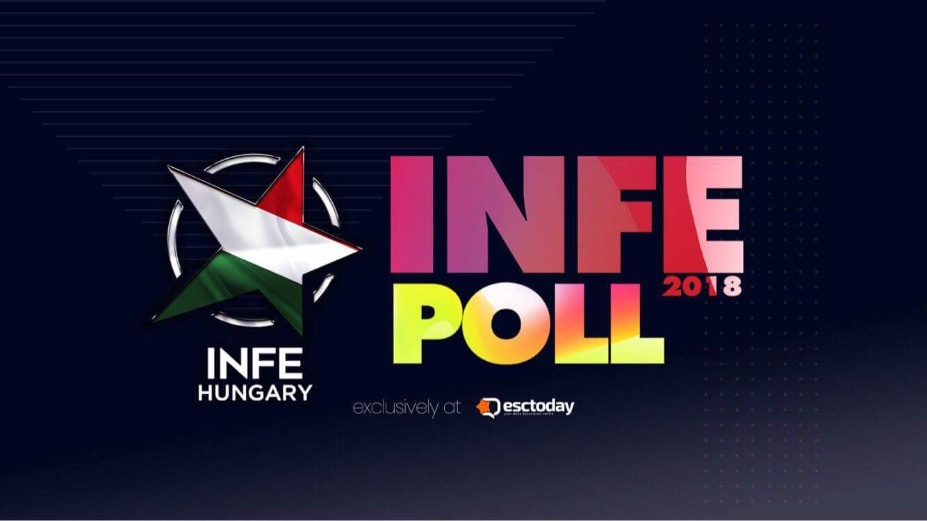 Eurovision INFE POLL 2018: It is INFE Hungary's turn today to unveil its votes