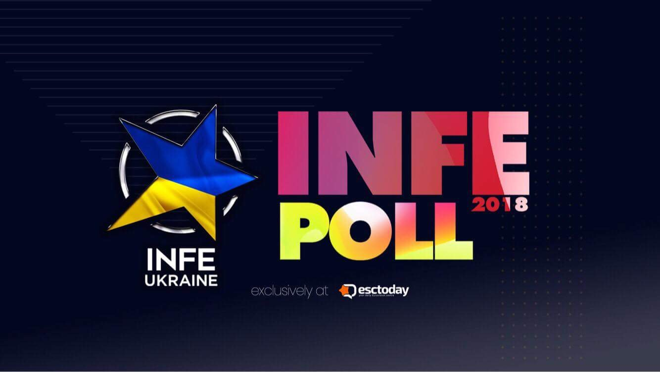 Eurovision INFE Poll 2018: Here are the votes from INFE Ukraine