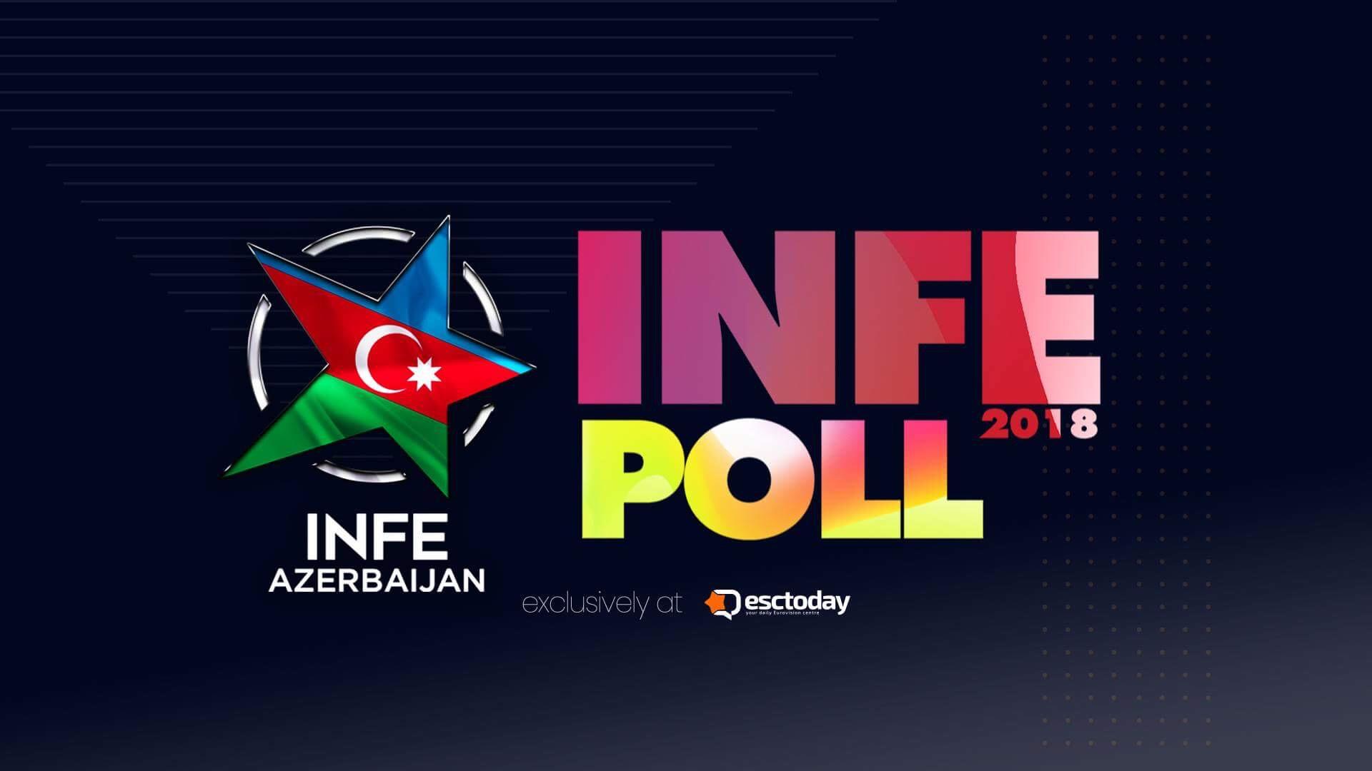 Eurovision INFE Poll 2018: INFE Azerbaijan reveals its votes