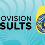 Eurovision 2018: The overall results of televoting