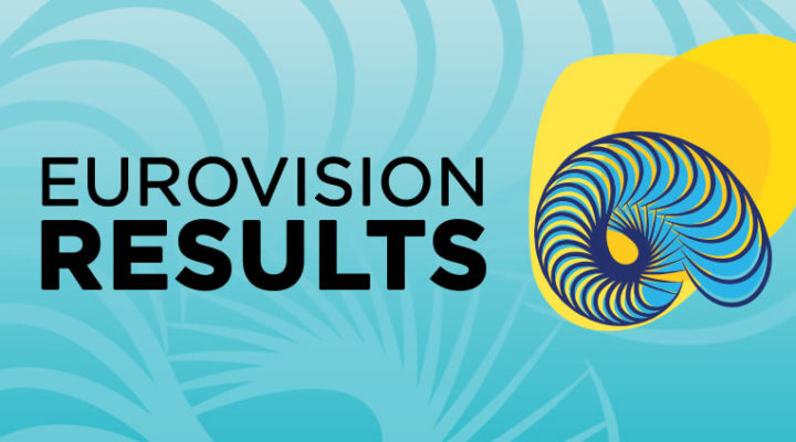 Eurovision 2018: The results of the final and semifinal in televoting and juries seperated