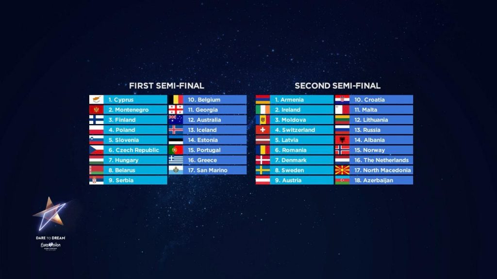 Eurovision 2019: The semi finals running order unveiled