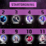 Sweden: The Melodifestivalen 2020 grand final running order and International juries revealed