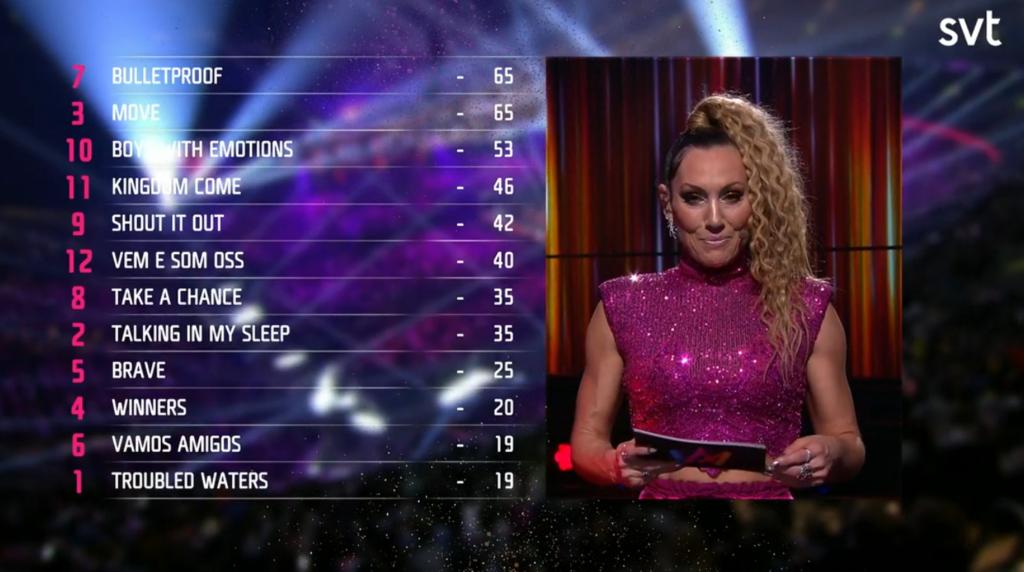 Jury-voting