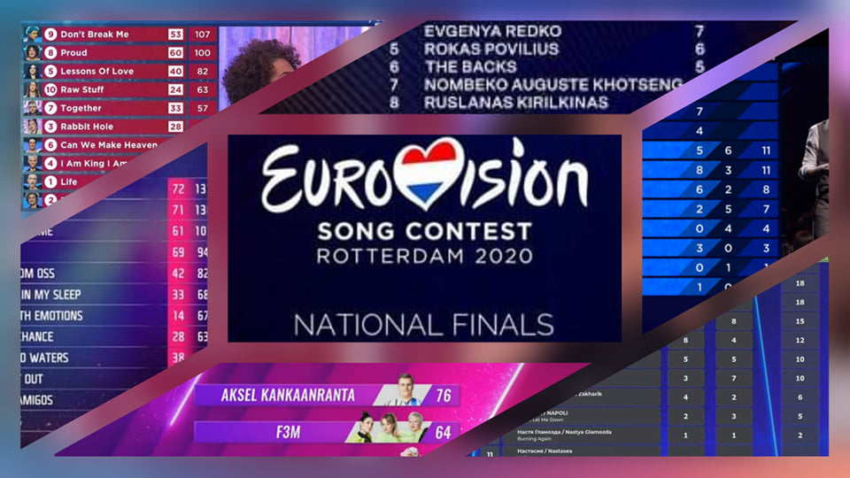 Eurovision 2020 Trivia: Jury voting VS Public Voting in national final results