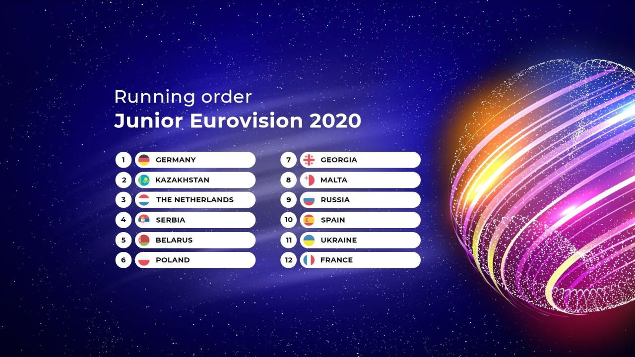 Junior Eurovision 2020: The complete running order revealed