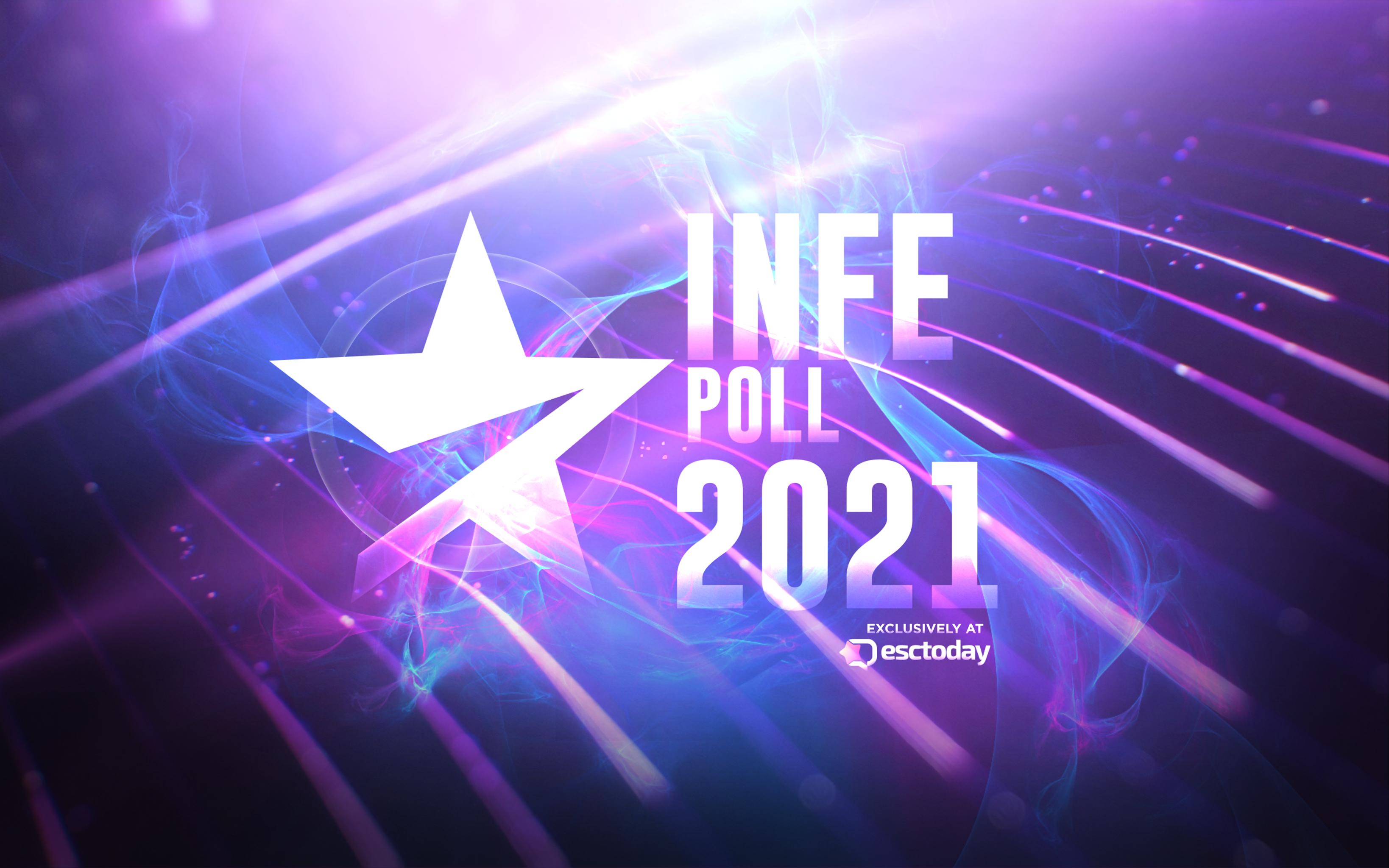 INFE Poll 2021: The votes from Ireland are in!